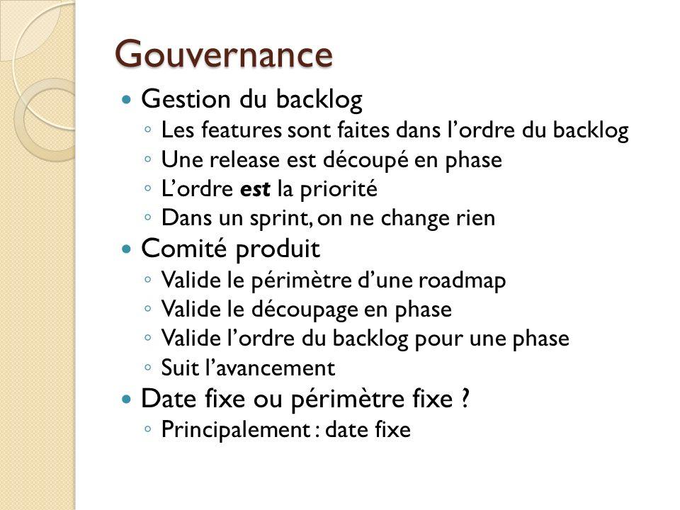 Gouvernance Gestion du backlog Comité produit