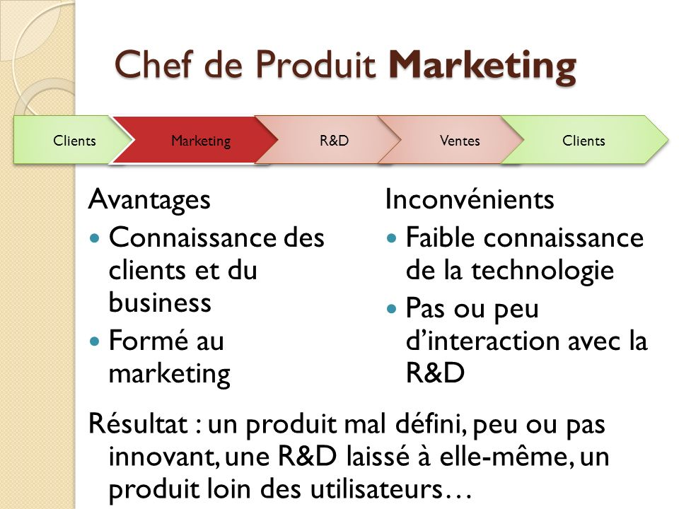 Chef de Produit Marketing