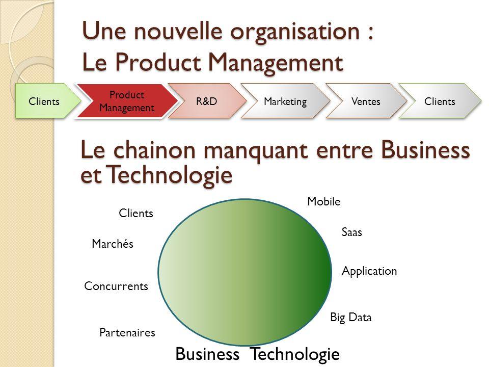 Une nouvelle organisation : Le Product Management