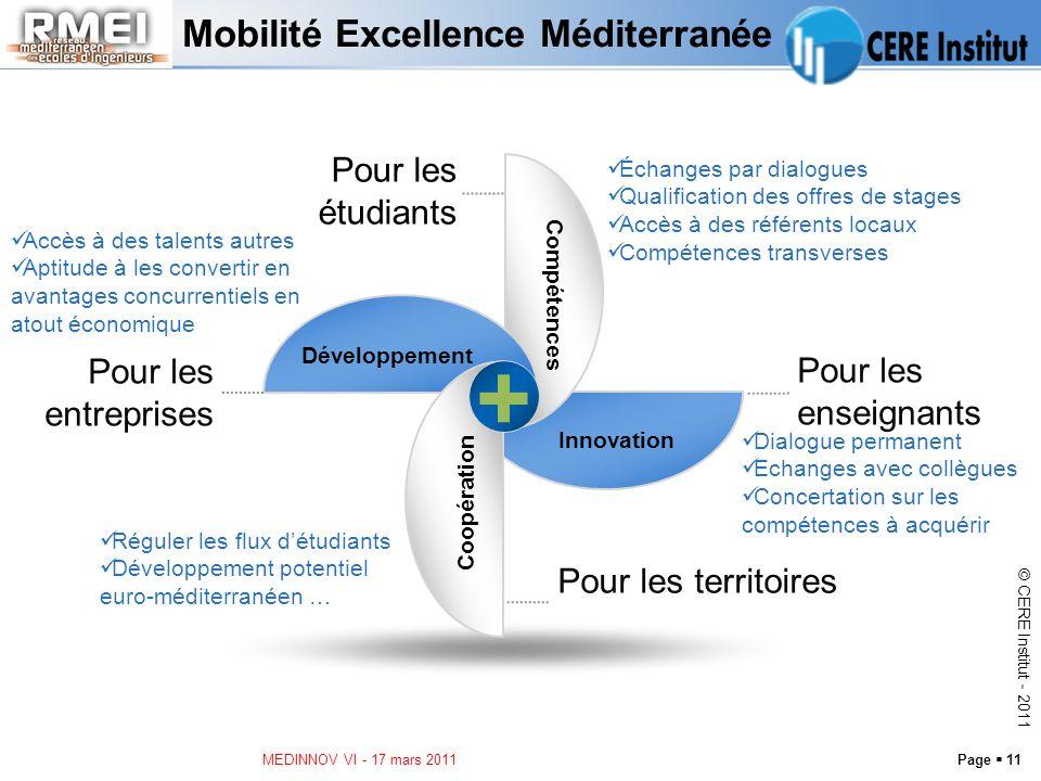 Mobilité Excellence Méditerranée