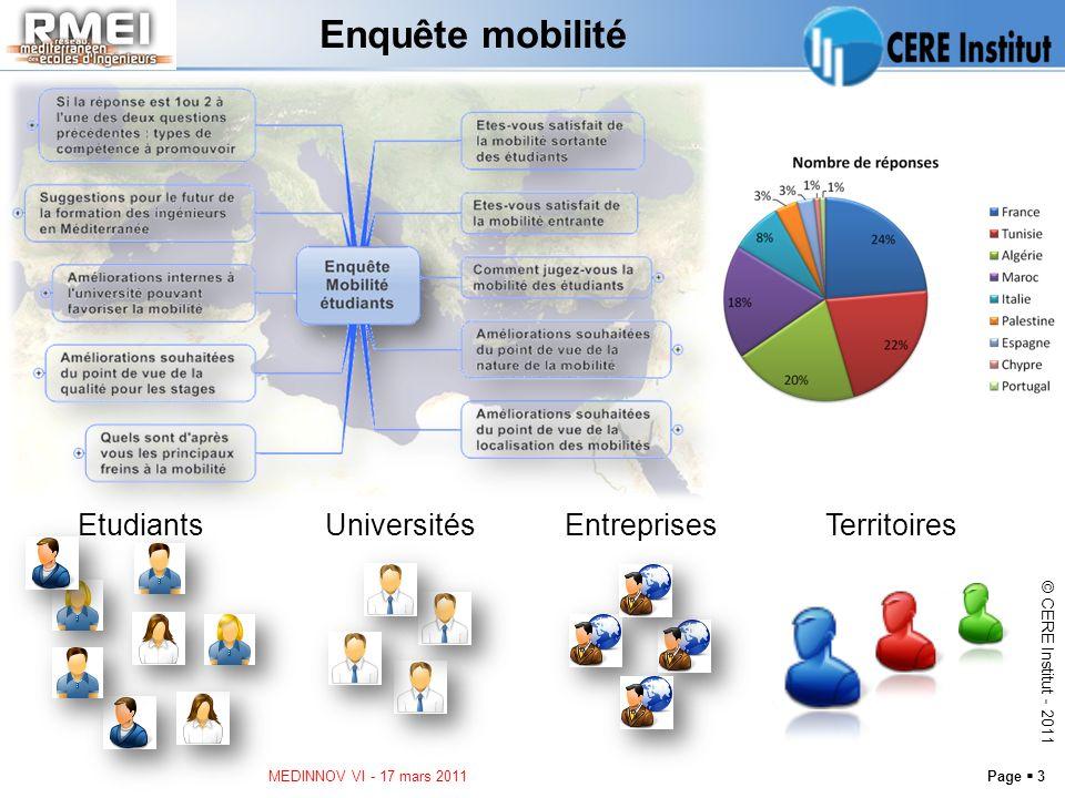 Enquête mobilité Etudiants Universités Entreprises Territoires