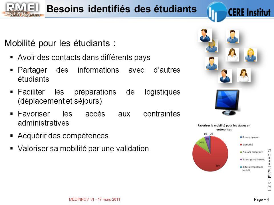 Besoins identifiés des étudiants