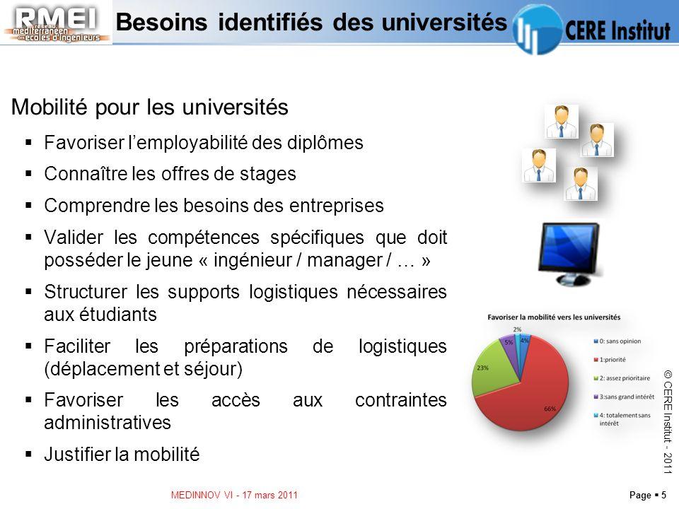 Besoins identifiés des universités