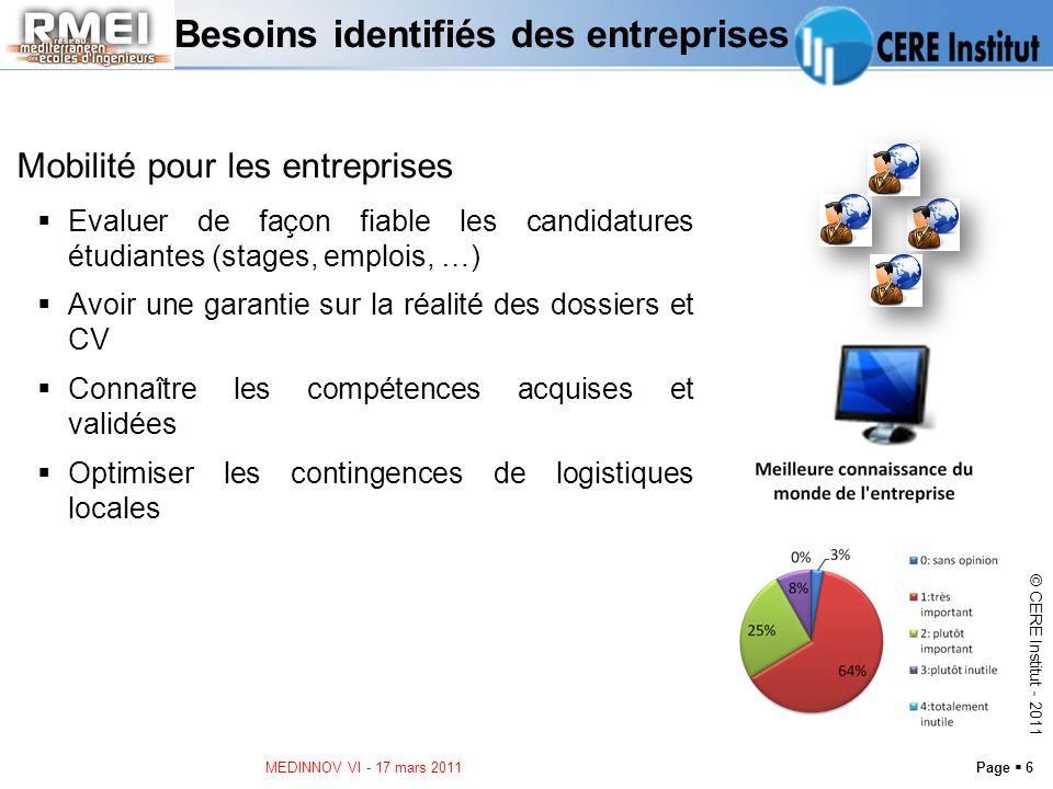 Besoins identifiés des entreprises
