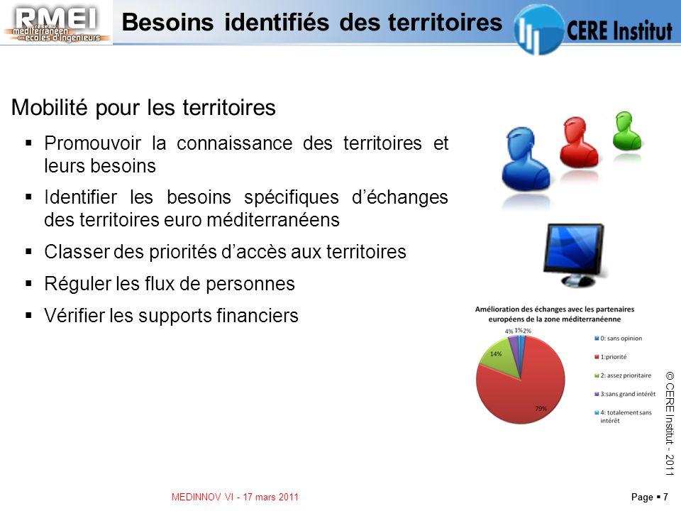Besoins identifiés des territoires