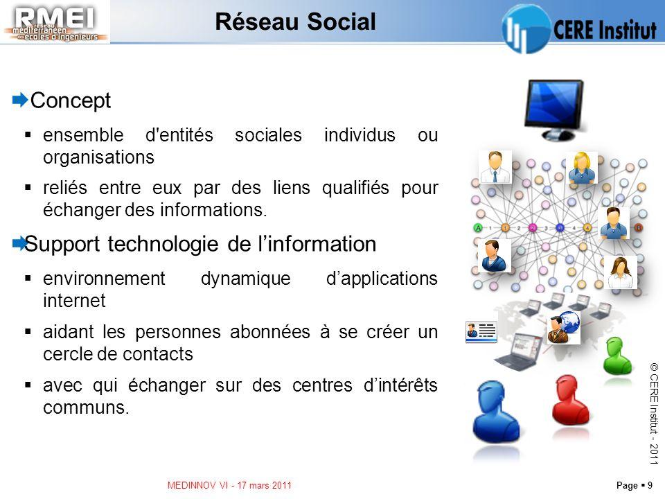 Réseau Social Concept Support technologie de l'information