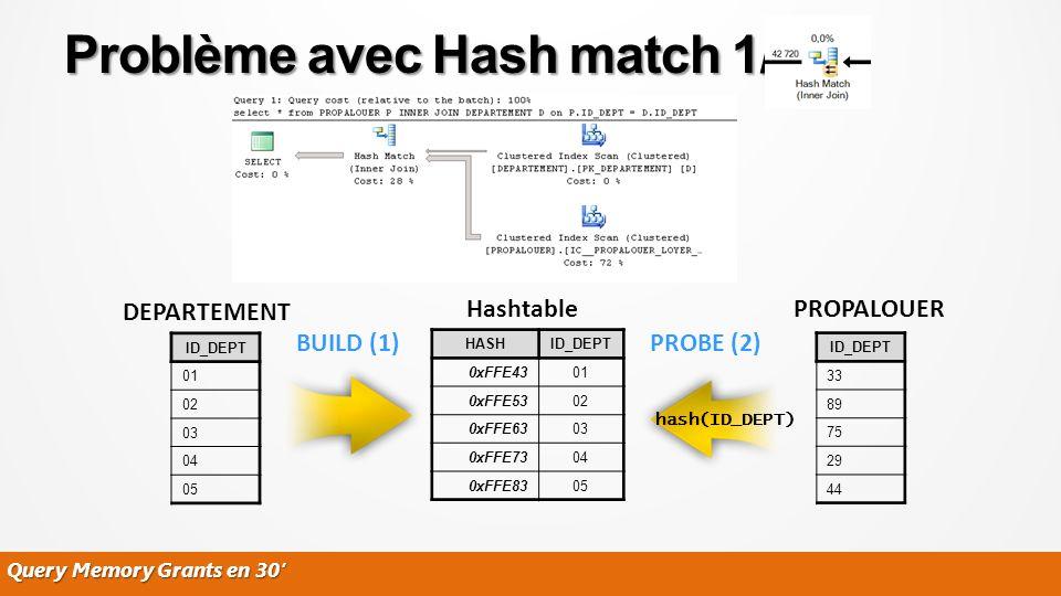 Problème avec Hash match 1/2
