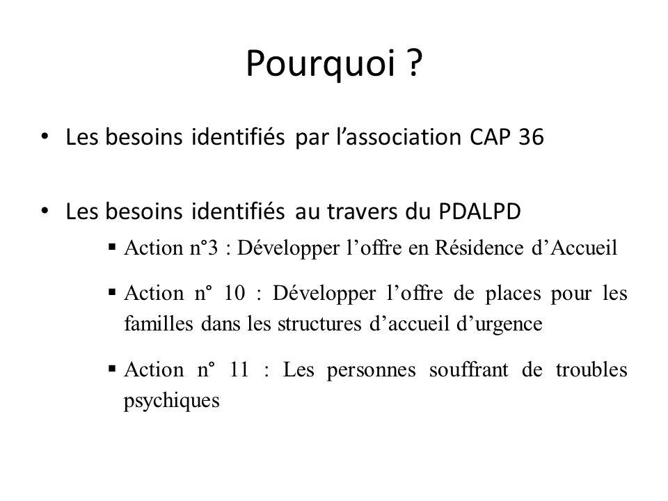 Pourquoi Les besoins identifiés par l'association CAP 36