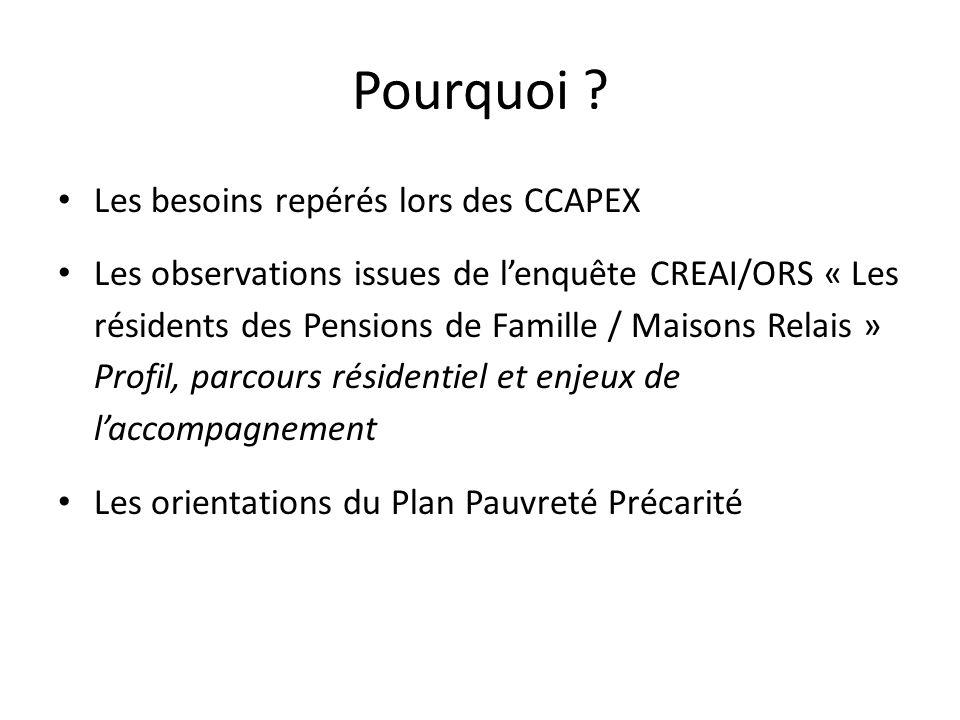 Pourquoi Les besoins repérés lors des CCAPEX
