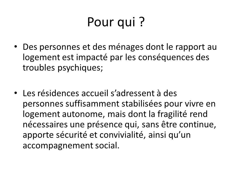 Pour qui Des personnes et des ménages dont le rapport au logement est impacté par les conséquences des troubles psychiques;