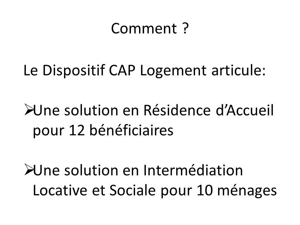 Comment Le Dispositif CAP Logement articule: Une solution en Résidence d'Accueil pour 12 bénéficiaires.