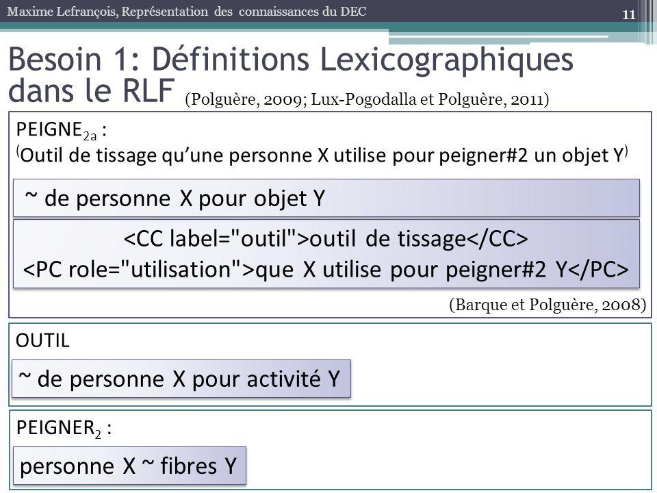Besoin 1: Définitions Lexicographiques dans le RLF