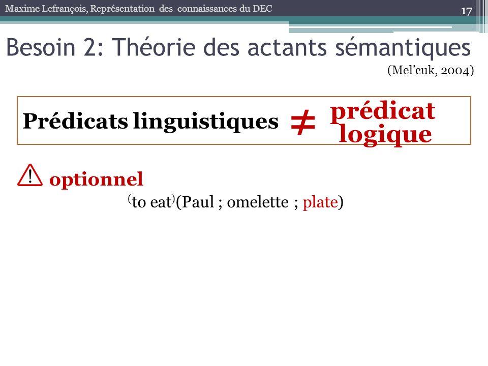 ≠ Besoin 2: Théorie des actants sémantiques prédicat logique