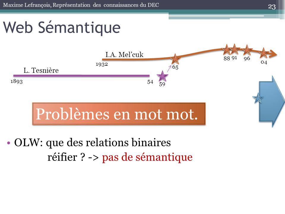 Web Sémantique Problèmes en mot mot. OLW: que des relations binaires