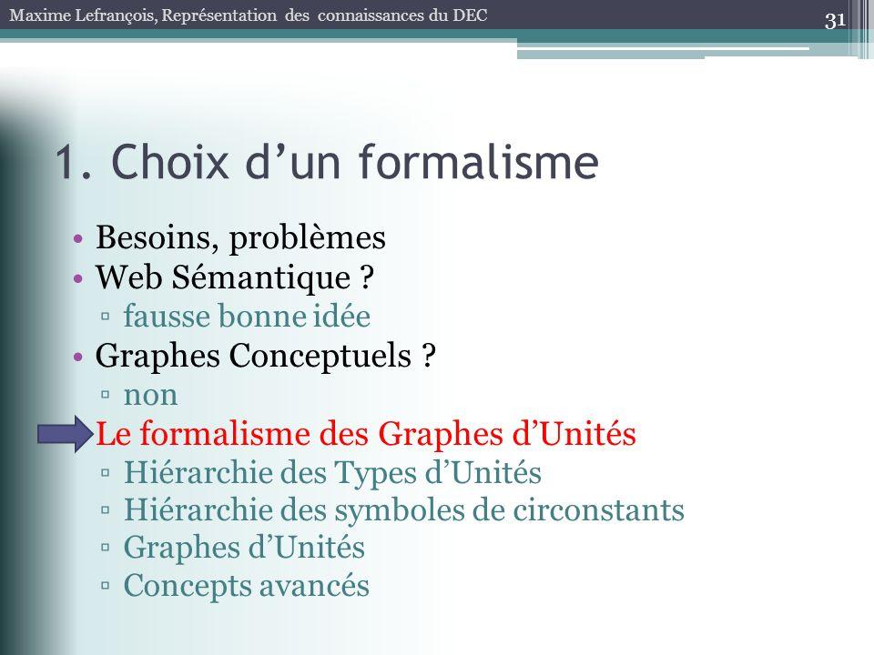1. Choix d'un formalisme Besoins, problèmes Web Sémantique