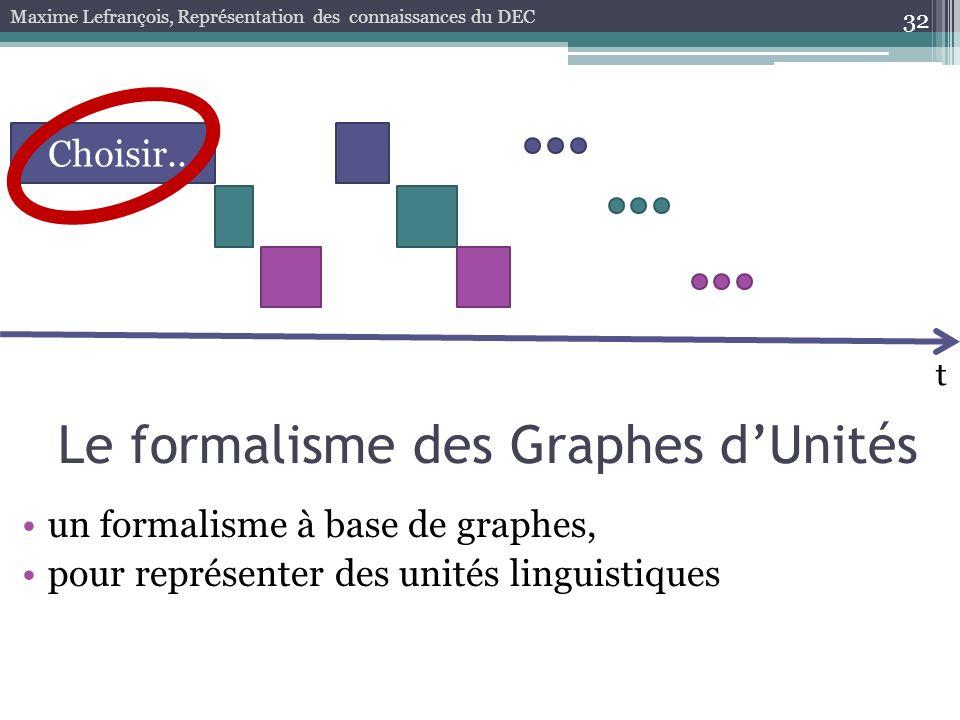 Le formalisme des Graphes d'Unités