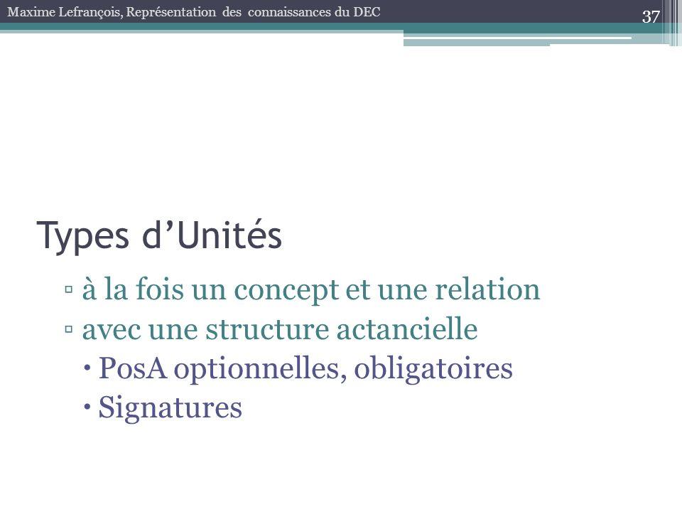Types d'Unités à la fois un concept et une relation