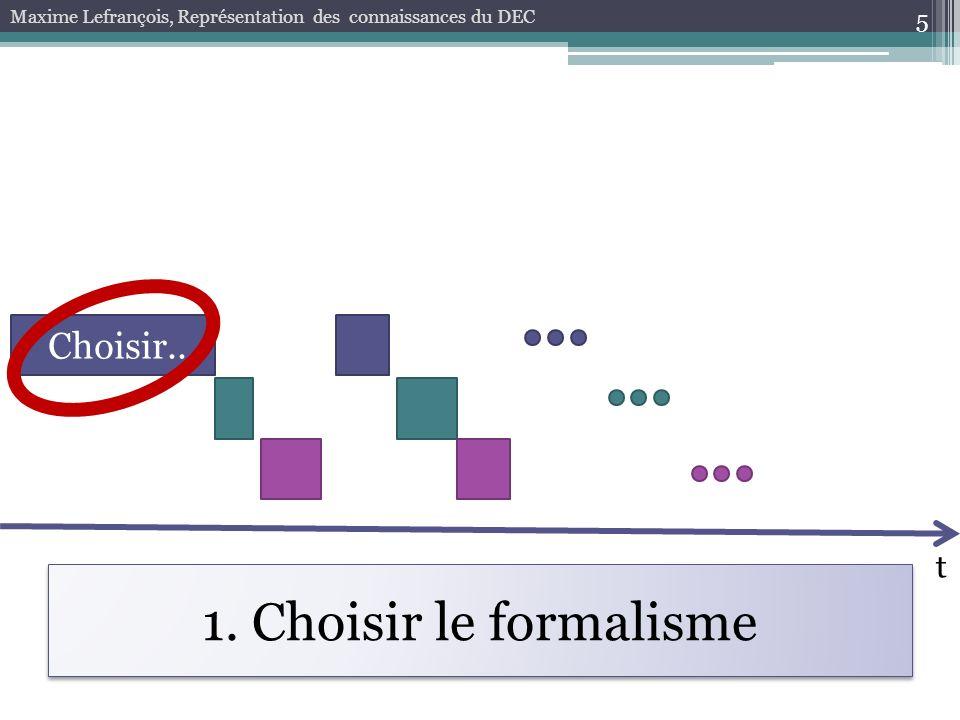 1. Choisir le formalisme Choisir... t