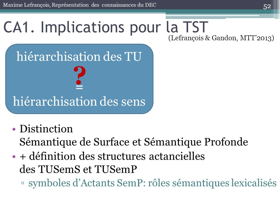 CA1. Implications pour la TST