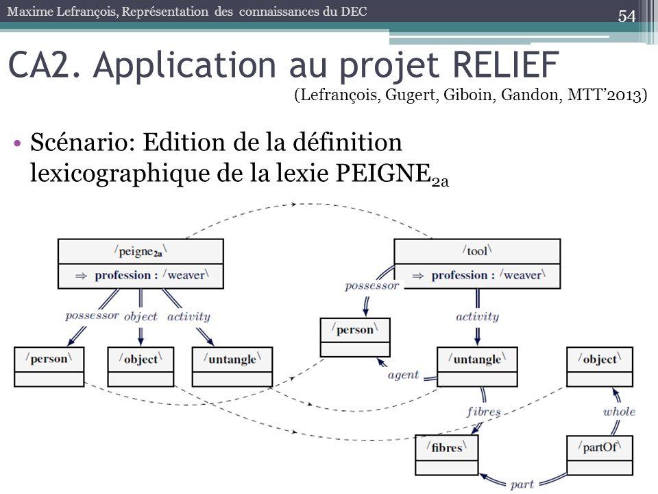 CA2. Application au projet RELIEF