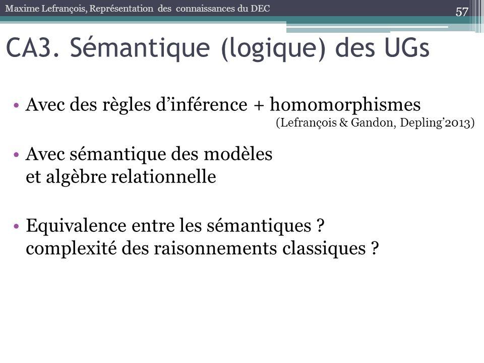 CA3. Sémantique (logique) des UGs