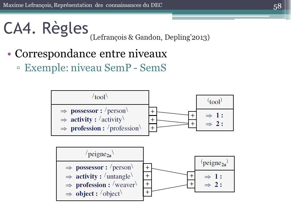 CA4. Règles Correspondance entre niveaux Exemple: niveau SemP - SemS