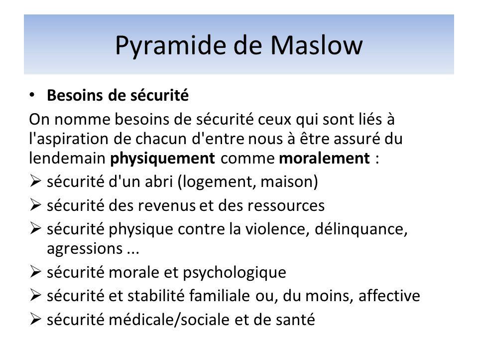 Pyramide de Maslow Besoins de sécurité