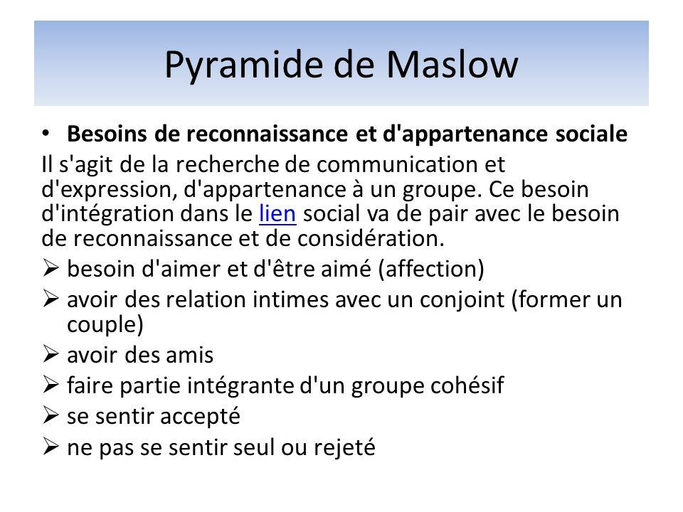 Pyramide de Maslow Besoins de reconnaissance et d appartenance sociale