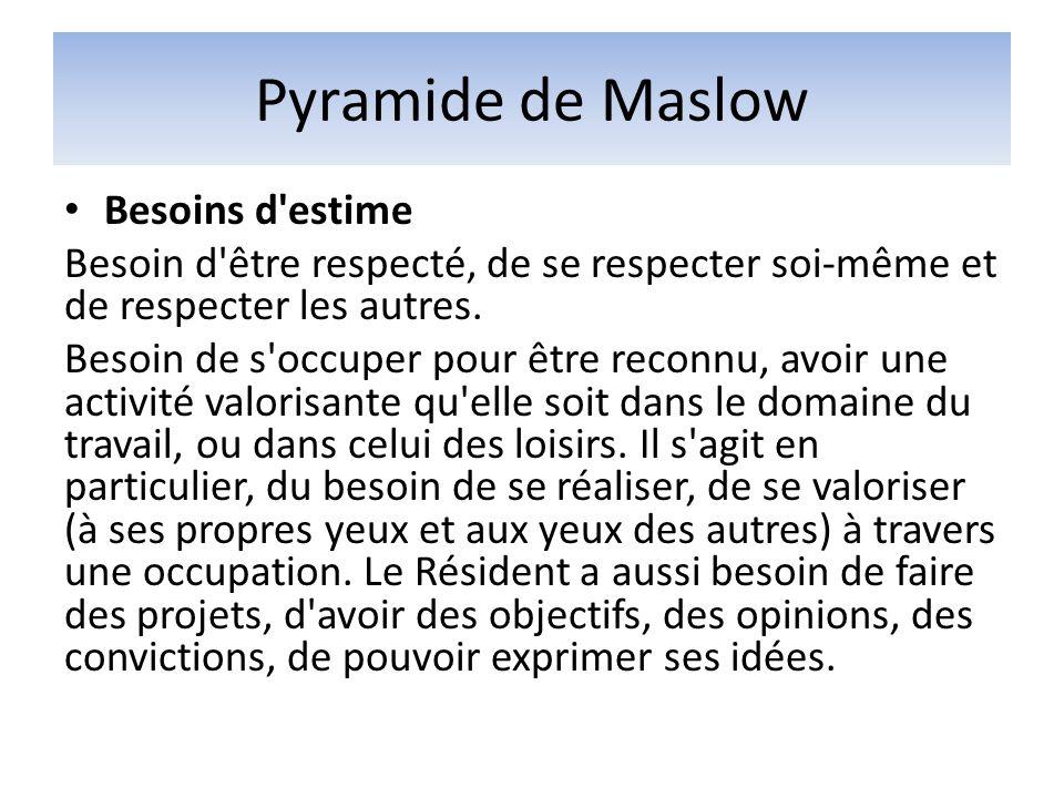 Pyramide de Maslow Besoins d estime