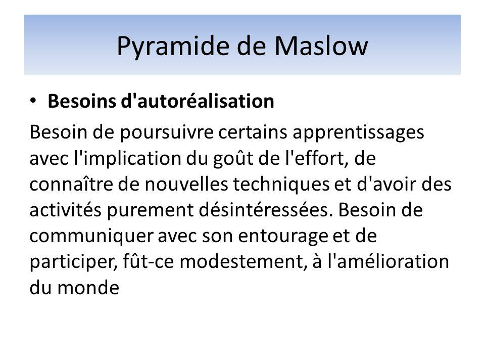 Pyramide de Maslow Besoins d autoréalisation