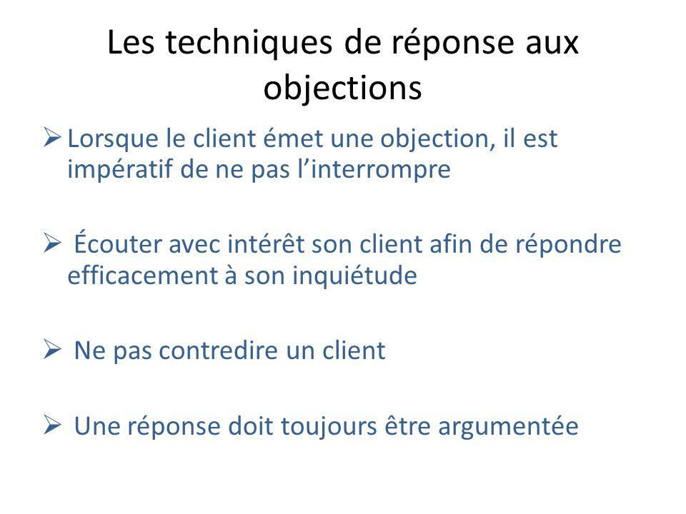 Les techniques de réponse aux objections