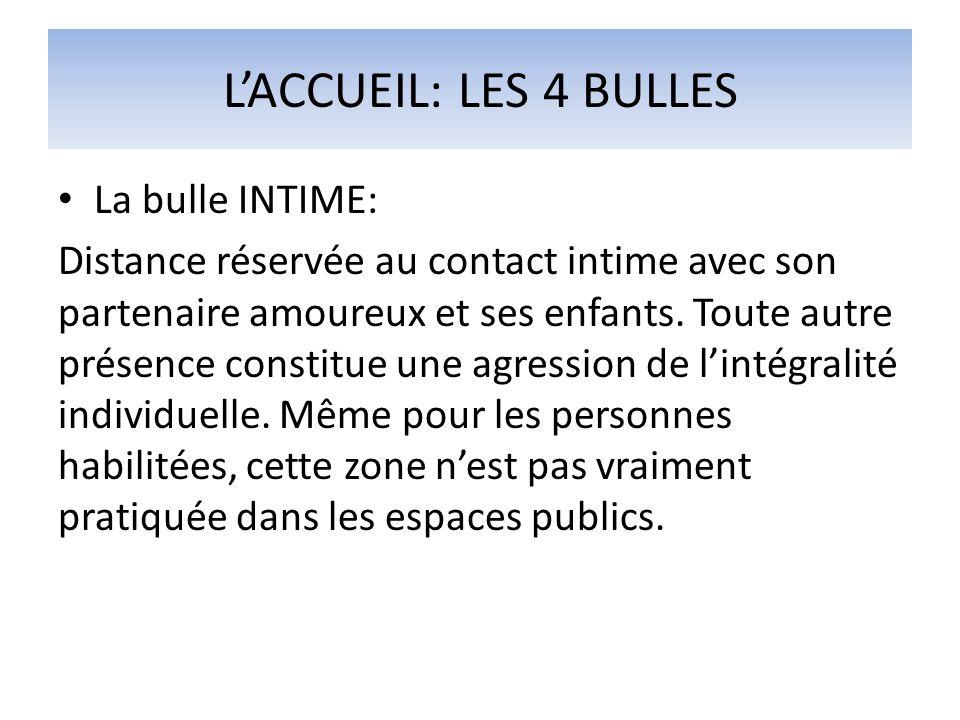 L'accueil: LES 4 BULLES La bulle INTIME: