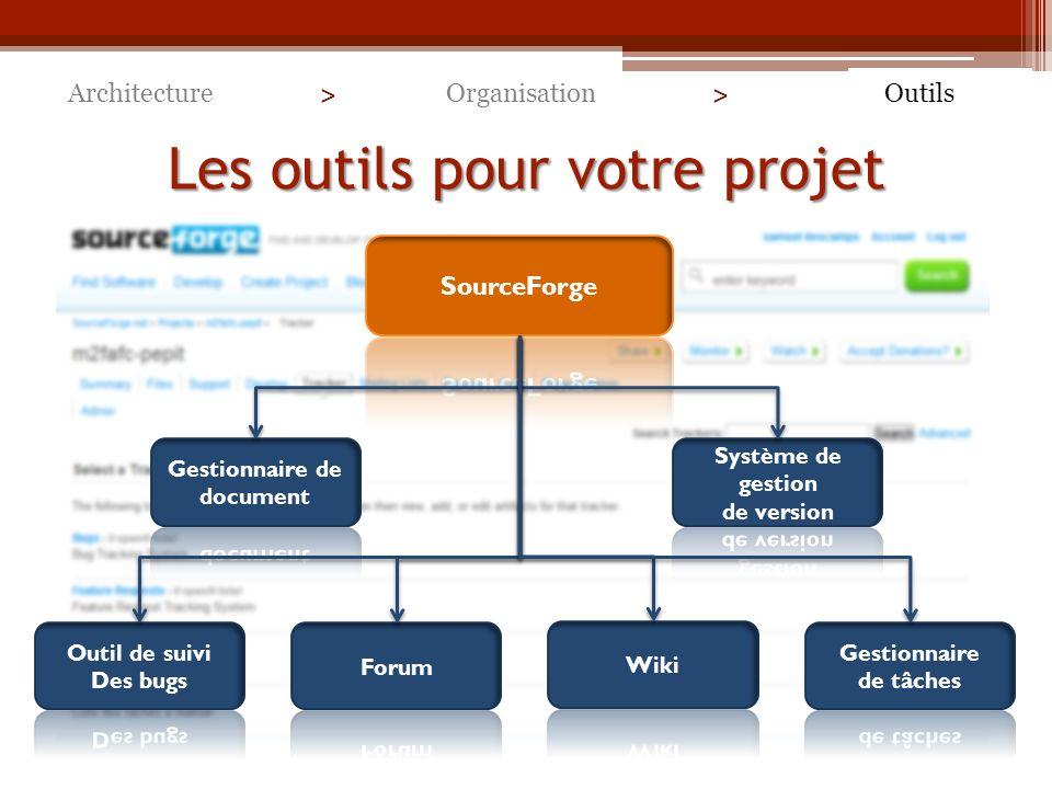 Les outils pour votre projet