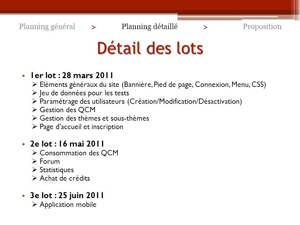 Détail des lots 1er lot : 28 mars 2011 2e lot : 16 mai 2011