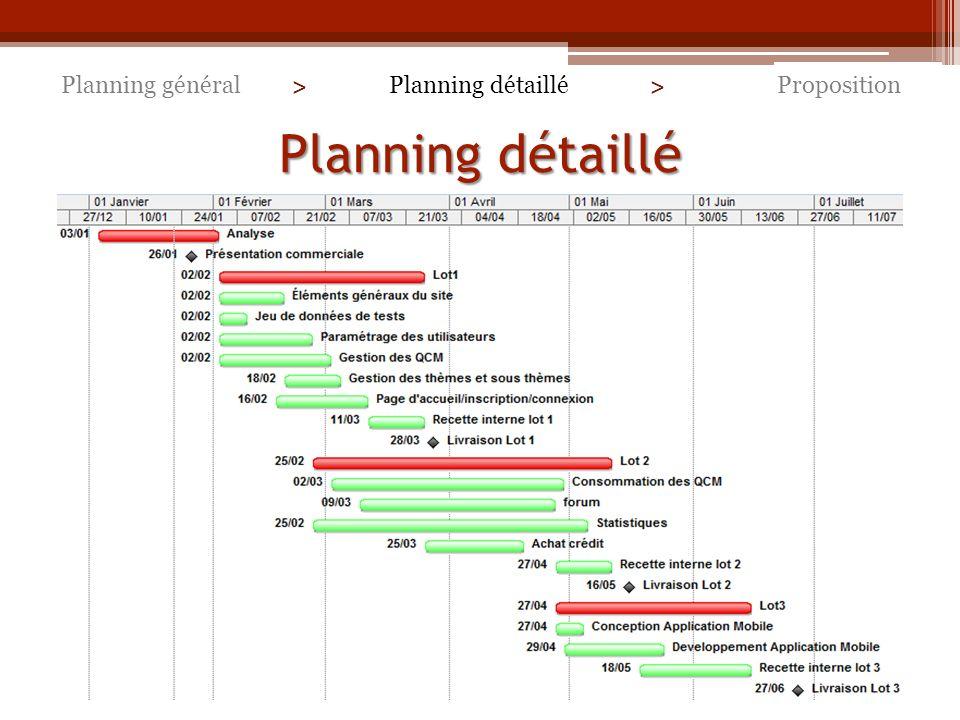 Planning détaillé Planning général > Planning détaillé >