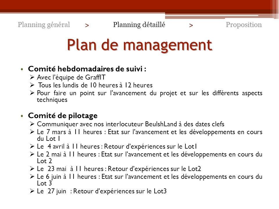 Plan de management Comité hebdomadaires de suivi : Comité de pilotage