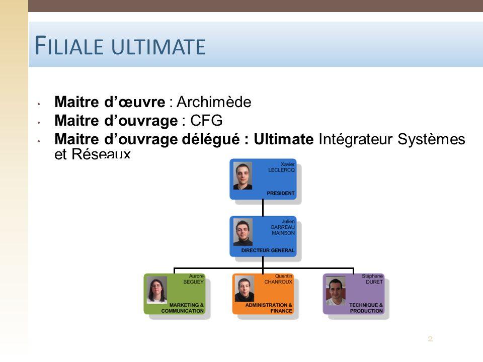 Filiale ultimate Maitre d'œuvre : Archimède Maitre d'ouvrage : CFG