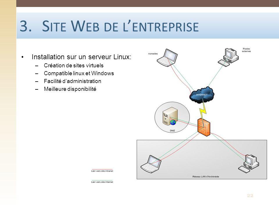 Site Web de l'entreprise
