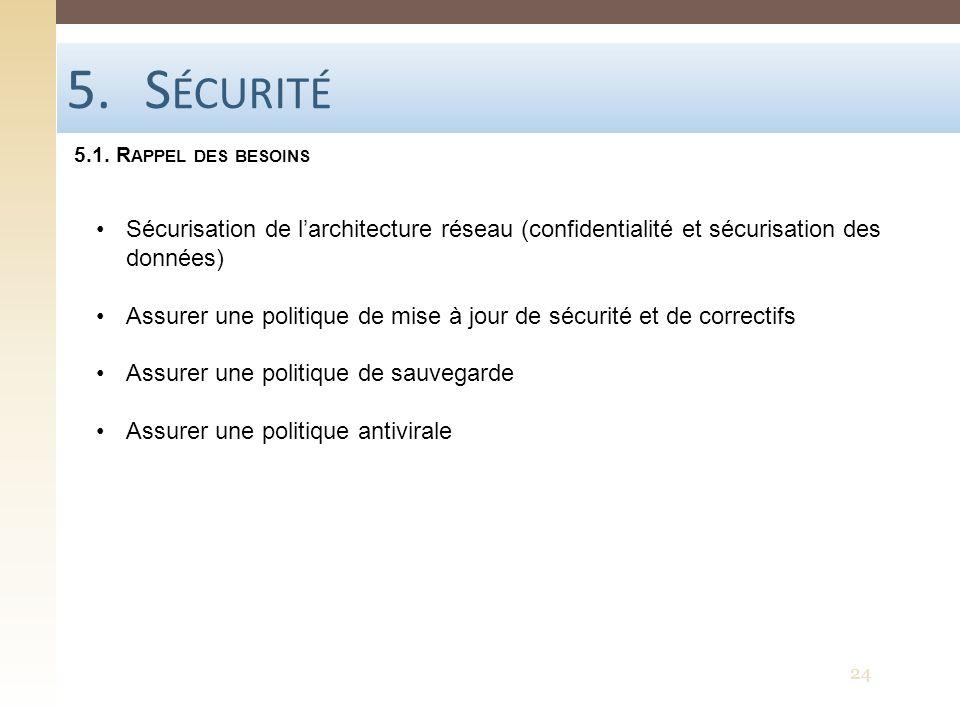 Sécurité 5.1. Rappel des besoins. Sécurisation de l'architecture réseau (confidentialité et sécurisation des données)