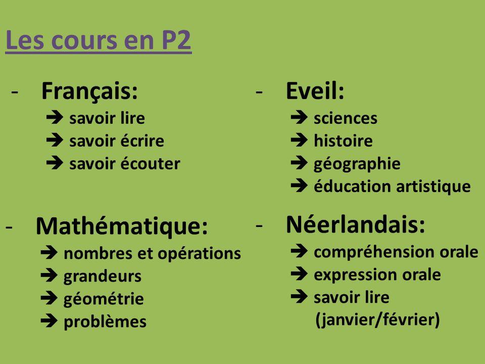 Les cours en P2 Français: Eveil: Mathématique: Néerlandais: