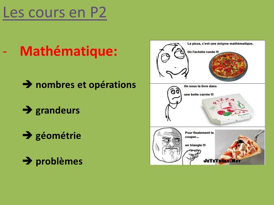 Les cours en P2 Mathématique:  nombres et opérations  grandeurs