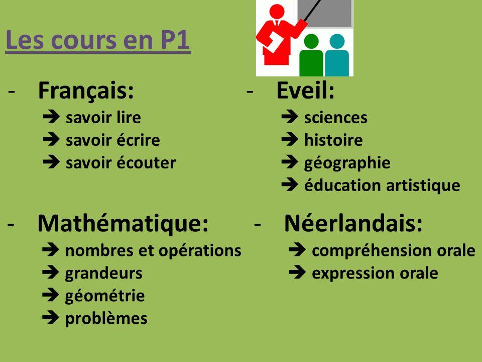 Les cours en P1 Français: Eveil: Mathématique: Néerlandais:
