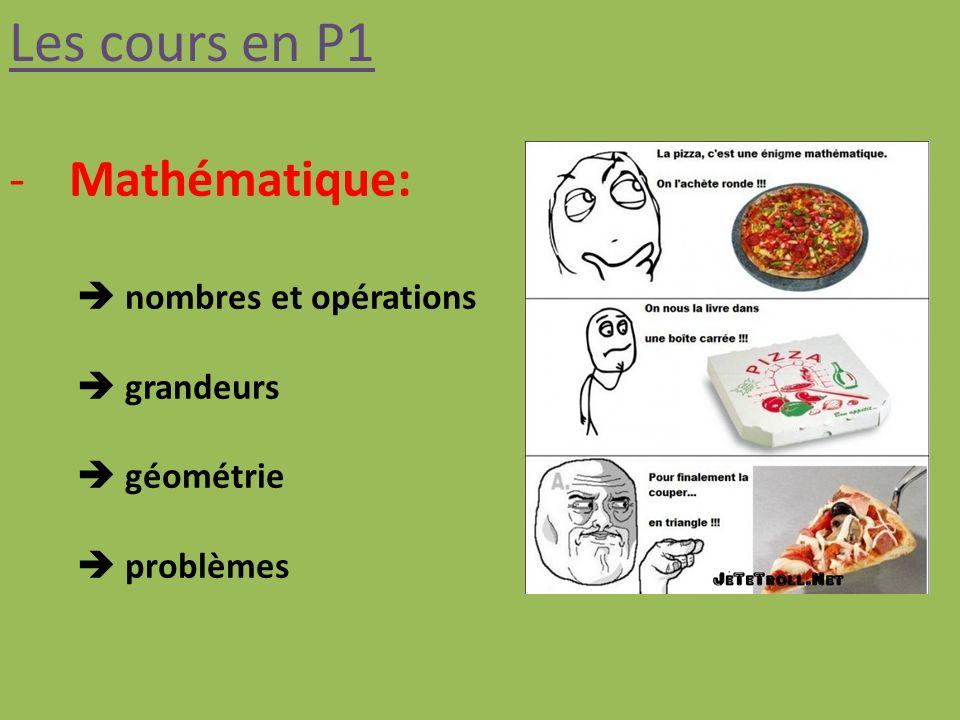 Les cours en P1 Mathématique:  nombres et opérations  grandeurs