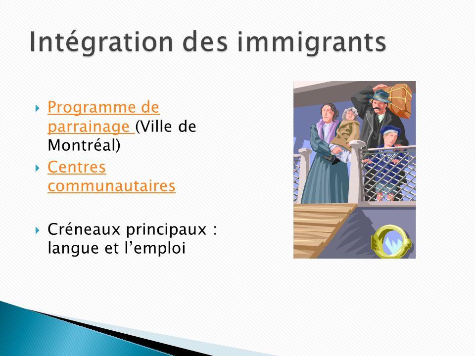 Intégration des immigrants