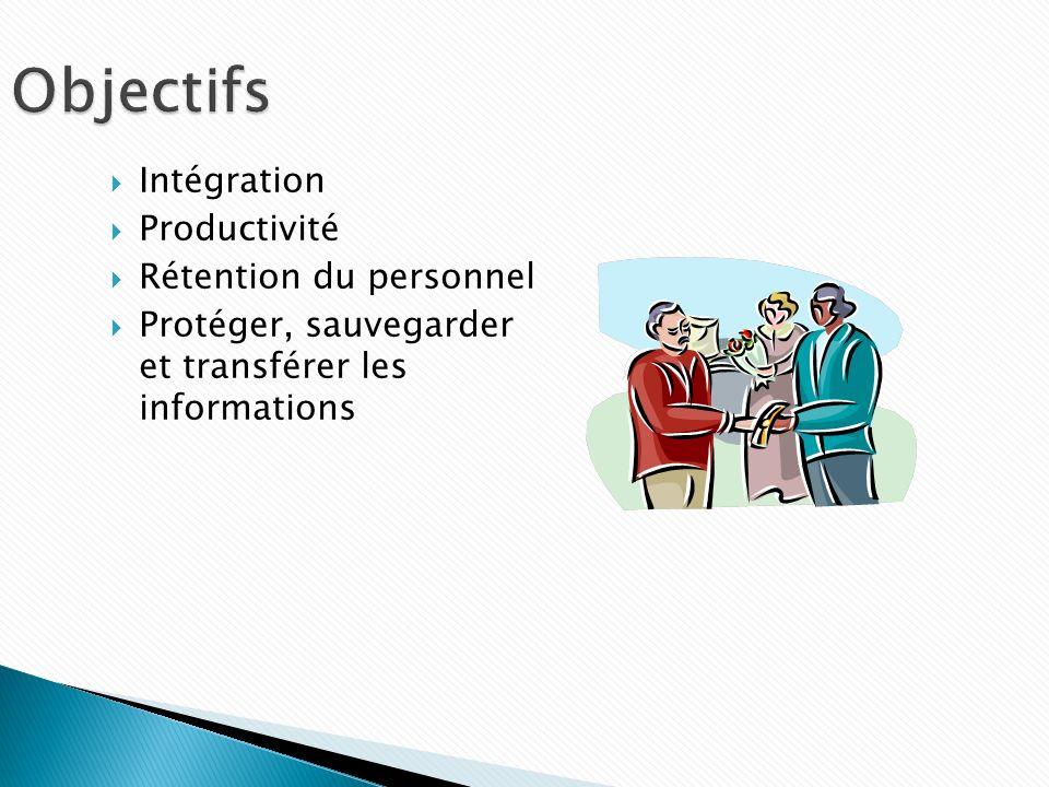 Objectifs Intégration Productivité Rétention du personnel