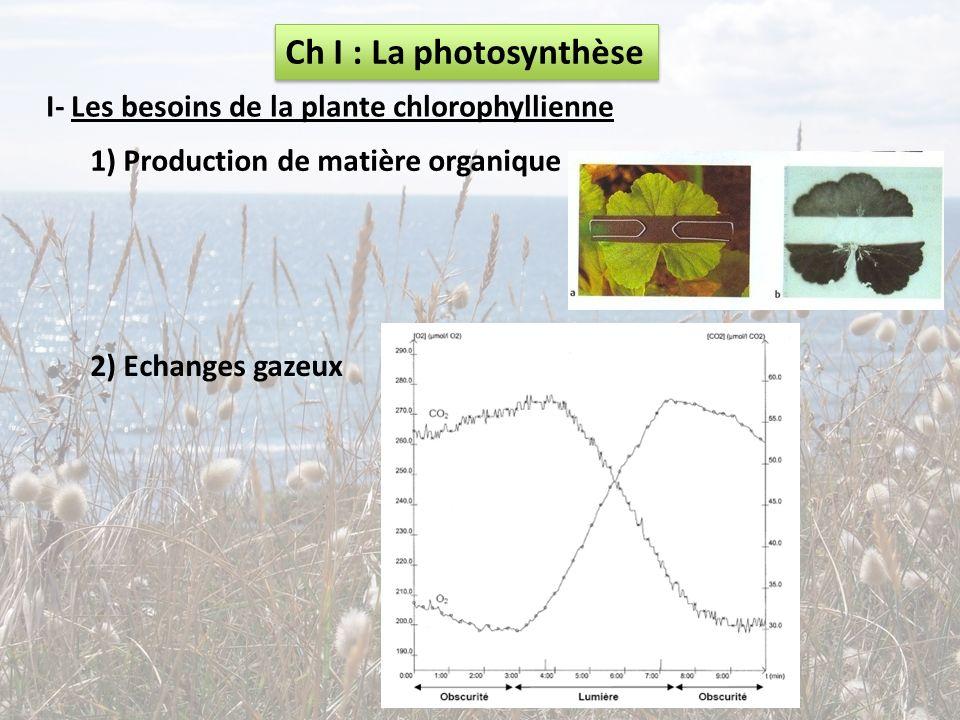 Ch I : La photosynthèse I- Les besoins de la plante chlorophyllienne