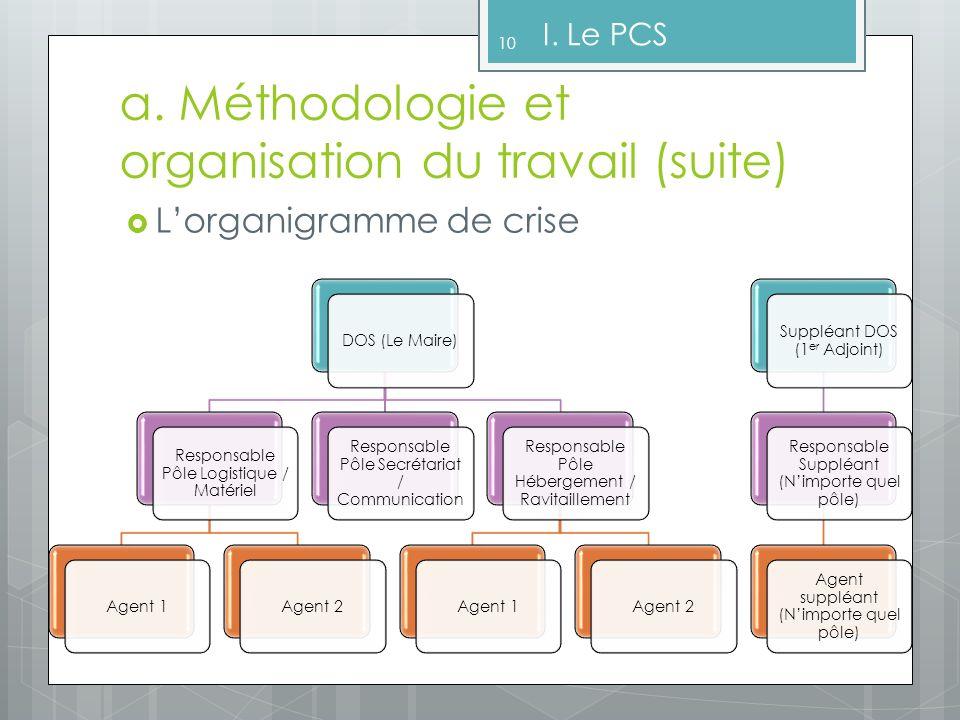 a. Méthodologie et organisation du travail (suite)
