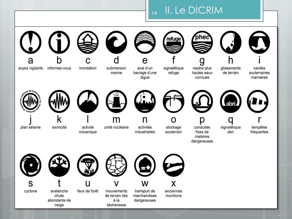 II. Le DICRIM