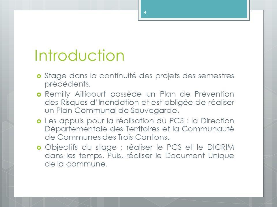 Introduction Stage dans la continuité des projets des semestres précédents.