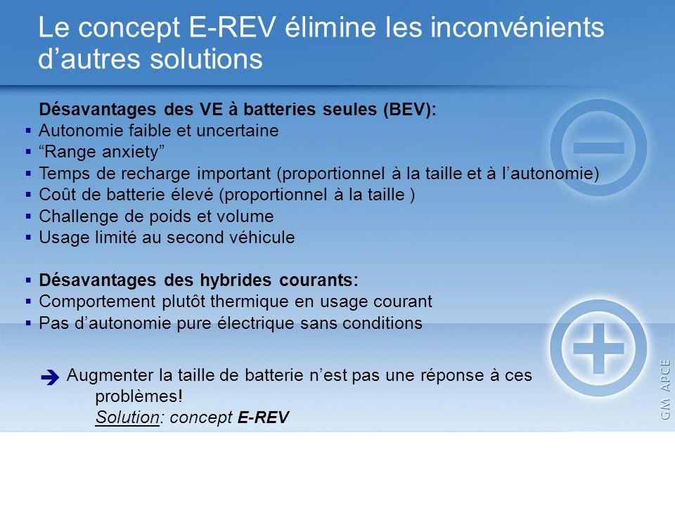 Le concept E-REV élimine les inconvénients d'autres solutions